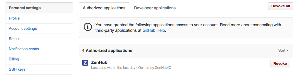 how to become part of an orginization on github
