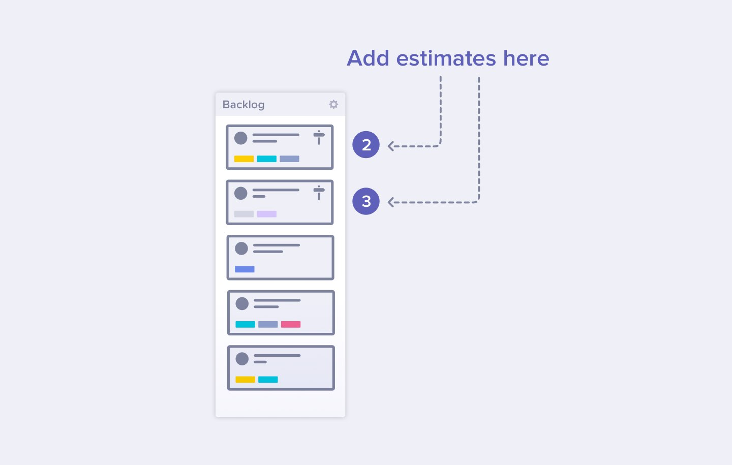 add-estimates