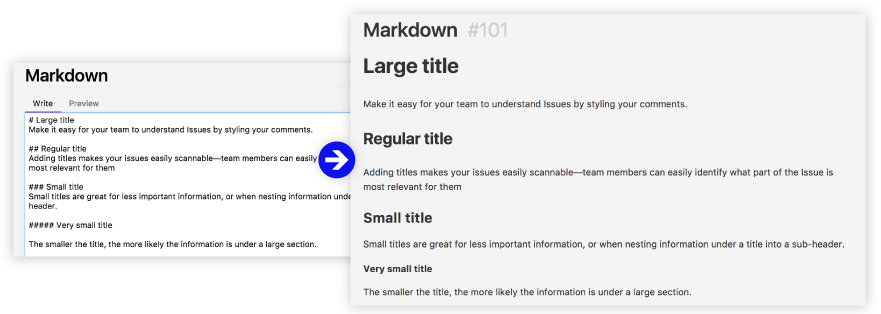 Creating Headers in Markdown