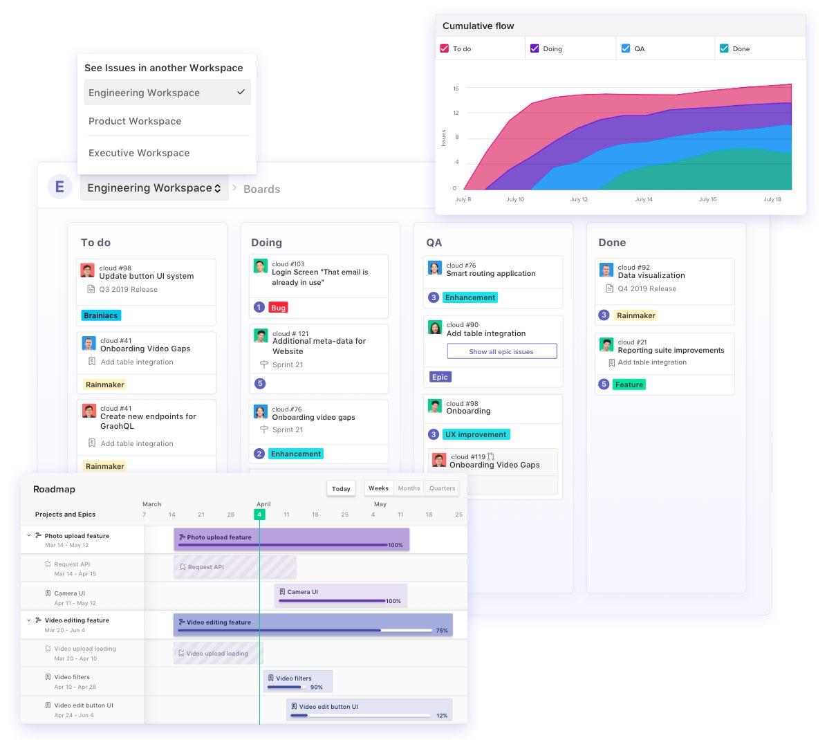 ZenHub - Agile Project Management for GitHub